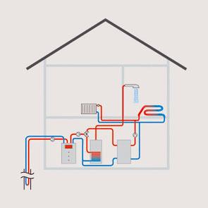Princíp tepelného čerpadla zem – voda, ktorého základom je zemný vrt. (zdroj: Viessman)
