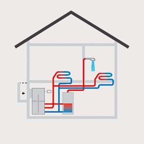 Princíp tepelného čerpadla vzduch – voda, (zdroj: Viessman)