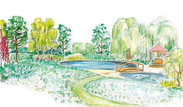 Návrh rozľahlej prírodnej záhrady, ktorá nebude po zapojení porastov príliš náročná na údržbu.