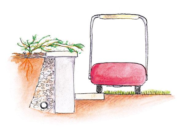 Rovnaký prvok dobre poslúži aj pri zvýšených objektoch – pod posledným schodom, oporným múrikom, zvýšenou obrubou záhona a podobne, kde by inak bolo dokosenie trávnika jednou kosačkou až po okraj problematické.