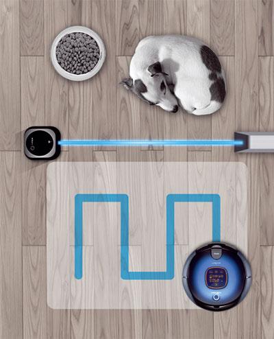 Funkcia virtuálna stena vytvára neviditeľnú stenu, ktorá napríklad zabráni, aby sa Navibot dostal k vášmu zvieraciemu maznáčikovi.