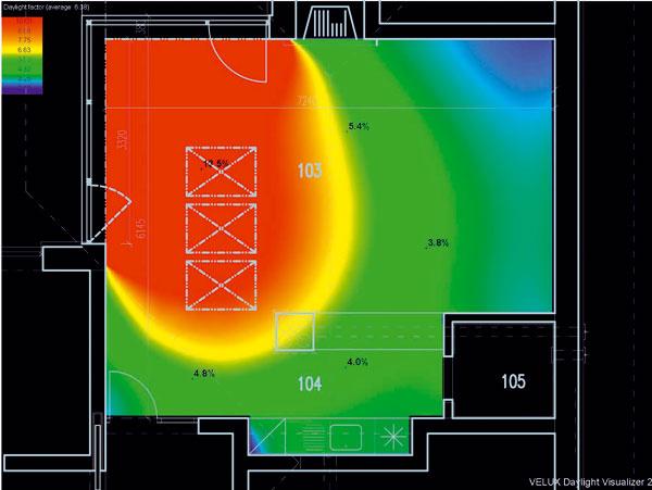 Rozloženie denného svetla v miestnosti s trojicou strešných okien