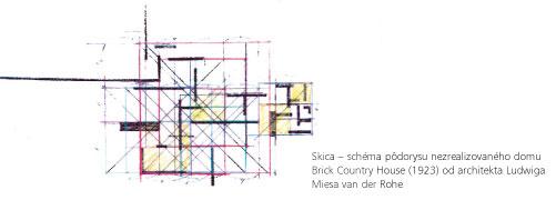 Skica – schéma pôdorysu nezrealizovaného domu Brick Country House (1923) od architekta Ludwiga Miesa van der Rohe