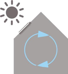 Vonkajšia roleta: Počas horúcich letných dní vonkajšia roleta účinne chráni interiér pred prehrievaním.(schéma)