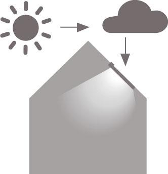 Nepriame svetlo Strešné okná orientované na sever prinesú do interiéru dostatok svetla s minimom tepelných ziskov.( schéma)