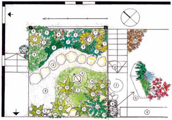 Pôdorys – návrh výsadby na dvore Použité rastliny: 1. previsnutá vŕba  2. sivé hosty 3. bielo panašované hosty 4. astilba ,Venus´ 5. kéria japonská plnokvetá 6. popínavý zemolez 7. svíb biely ,Sibirica´ 8. bergénia srdcolistá 9. zimozeleň na ploche 10. hortenzia vkvetináči 11. papradie 12. kokorík 13. brečtan kanársky 14. brečtan popínavý bielo panašovaný 15. machovička šidlovitá – trávnička (Sagina subulata) – ako náhrada machu 16. červenolistý javor 17. ovsíkovec vždyzelený 18. kostrava medvedia