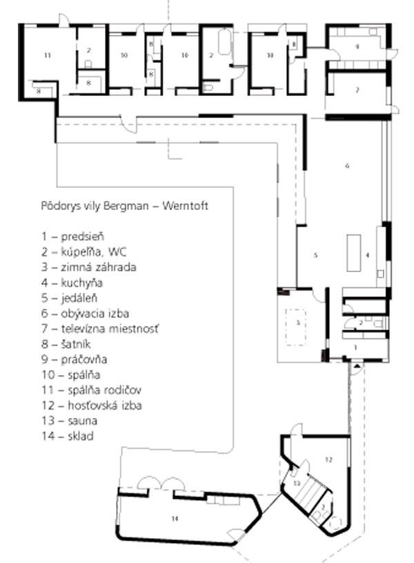 Pôdorys vily Bergman – Werntoft: 1 – predsieň, 2 – kúpeľňa, WC, 3 – zimná záhrada, 4 – kuchyňa, 5 – jedáleň, 6 – obývacia izba, 7 – televízna miestnosť, 8 – šatník, 9 – práčovňa, 10 – spálňa, 11 – spálňa rodičov 12 – hosťovská izba, 13 – sauna, 14 – sklad