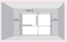 Bezpečnosť,dizajn, servis a záruky garážových brán