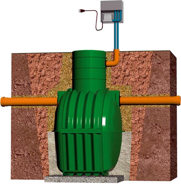 Čistiareň odpadových vôd EČ 6 SBR-2 dosahuje výborné hodnoty vyčistenej vody. Jednoducho sa zmontuje aje nenáročná na obsluhu, prevádzku aj servis. Plne automatizovaný proces čistenia riadený počítačom napovedá, že váš osobný kontakt sodpadovou vodou nebude takmer žiadny. Čistička bude navyše sama signalizovať, ak nastanú problémy.