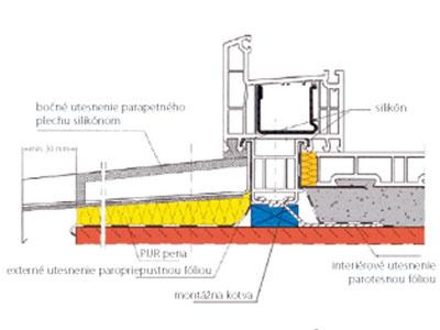 Detail správneho riešenia pripojovacej škáry okna pri parapete (Boris Vavrovič)
