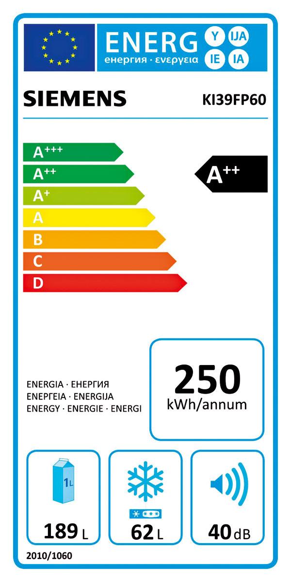 Na novom energetickom štítku chladničiek nájdete formou symbolov uvedené tieto údaje:  ?ročná spotreba energie – vkilowatthodinách za rok (kWh/annum), ?obsah chladiacej časti – vlitroch (l), ?obsah mraziacej časti – vlitroch (l), ?hlučnosť – vdecibeloch (dB).