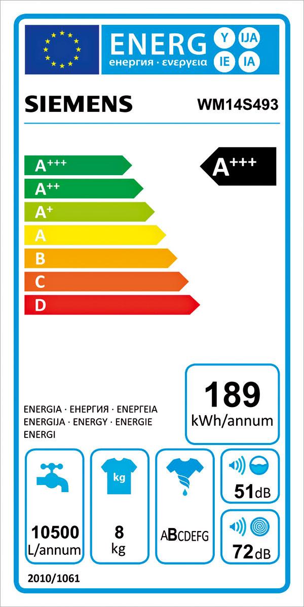 Na novom energetickom štítku práčok nájdete formou symbolov uvedené tieto údaje:  ročná spotreba energie – vkilowatthodinách za rok (kWh/annum),  ročná spotreba vody – vlitroch za rok (l/annum),  maximálne množstvo naplnenia – vkilogramoch (kg),  trieda účinnosti odstreďovania,  hlučnosť – vdecibeloch (dB), pri úplnom naplnení pri praní aodstreďovaní.