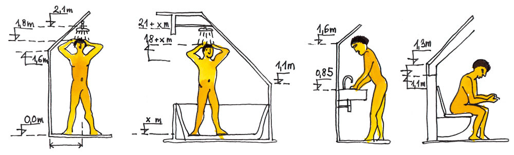 Vpodkroví možno umiestniť aj kúpeľňu. Tu si však každý zariaďovací predmet vyžaduje inú výšku. Do najnižších miest sa odporúča umiestniť napríklad práčku svýškou asi 80 cm alebo kôš na bielizeň, prípadne skrinky na odkladanie hygienických potrieb či uterákov. Najmenej problematické je dať do kúta pod šikminu WC – pri sklone strechy 45° postačí výška nadmurovky 110 až 130 cm, lebo vzpriamený človek bude stáť 55 až 65 cm od steny, akeď si sadne, nad hlavou nebude potrebovať veľa miesta. Výška nadmurovky 110 cm postačí aj vani, ale len vprípade, ak ju umiestnite kolmo na pomúrnicu – vo vzdialenejšej časti sa budete môcť pohodlne postaviť aosprchovať.