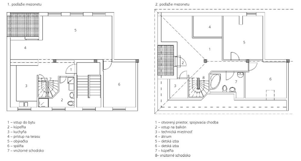 1. podlažie mezonetu  1 – vstup do bytu 2 – kúpeľňa 3 – kuchyňa 4 – prístup na terasu 5 – obývačka 6 – spálňa 7 – vnútorné schodisko  2. podlažie mezonetu    1 – otvorený priestor, spojovacia chodba 2 – vstup na balkón 3 – technická miestnosť 4 – átrium 5 – detská izba 6 – detská izba 7 – kúpeľňa 8– vnútorné schodisko