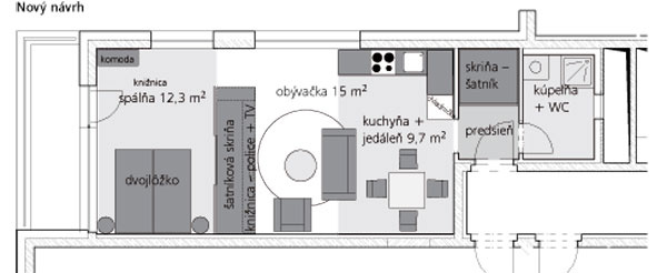 Nový návrh  Atakto vyzerá návrh Michala Staška na zariadenie bytu aj soddelenou spálňou.