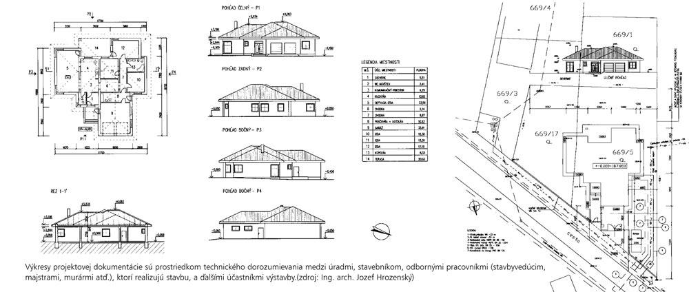 Výkresy projektovej dokumentácie sú prostriedkom technického dorozumievania medzi úradmi, stavebníkom, odbornými pracovníkmi (stavbyvedúcim, majstrami, murármi atď.), ktorí realizujú stavbu, a ďalšími účastníkmi výstavby. (zdroj: Ing. arch. Jozef Hrozenský)