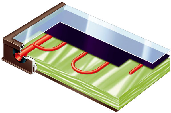Schematické rezy plochým atrubicovým solárnym kolektorom. Vľavo je znázornený plochý kolektor so selektívnou povrchovou vrstvou, obrázok vpravo predstavuje vákuový trubicový kolektor spriamym prietokom teplonosnej kvapaliny, ktorý možno nainštalovať do ľubovoľnej polohy.