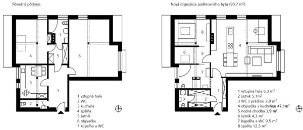 Nová dispozícia podkrovného bytu (90,7 m2)  1 vstupná hala 6,3 m2 2 šatník 5,1m2 3 WC spráčkou 2,0 m2 4 obývačka skuchyňou 47,1m2 5 nočná chodba 3,9 m2 6 šatník 4,3 m2 7 kúpeľňa aWC 9,5 m2 8 spálňa 12,5 m2  Pôvodný pôdorys 1 vstupná hala 2 WC 3 kuchyňa 4 spálňa 5 šatník 6 obývačka 7 kúpeľňa aWC
