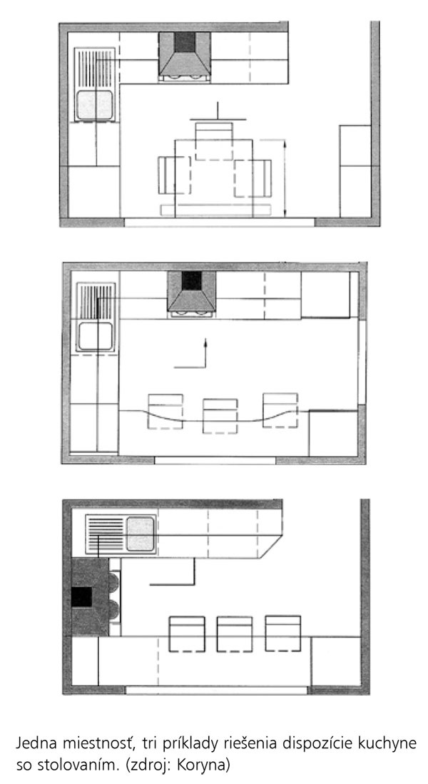 Jedna miestnosť, tri príklady riešenia dispozície kuchyne so stolovaním. (zdroj: Koryna)