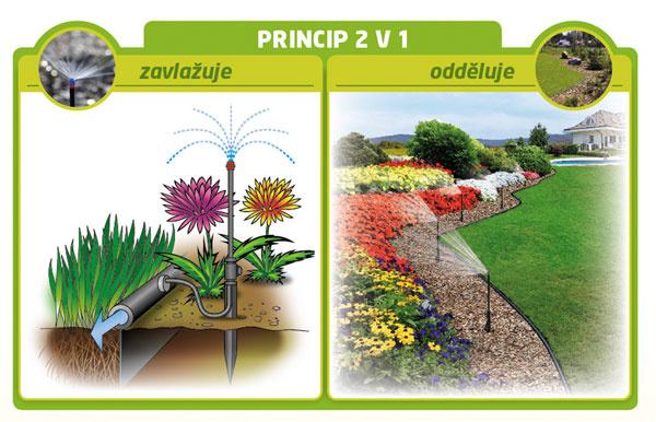 Automatický samozavlažovací systém 2v1 od Mountfieldu tvorí záhradný obrubník, rozvodové hadičky apostrekovače. Je vhodný do skleníkov, na skalky, záhony aj na záhradky. Zavlažuje azároveň oddeľuje okrasné časti záhrady medzi sebou alebo od úžitkových častí. Zabraňuje aj nežiaducemu prerastaniu rastlín.  Jeho inštalácia je jednoduchá. Stačí vykopať ryhu ado nej zasadiť obrubník, ktorý pripevníte plastovými kolíkmi. Zeminu okolo obrubníka urovnáte. Potom zvolíte miesto, kde chcete mať postrekovač adierovačom, ktorý je priložený vsúprave, urobíte vobrubníku otvor, do ktorého napojíte konektor shadičkou. Nakoniec obrubník pripojíte záhradnou hadicou so spojkami kvodnému radu. Zavlažovanie je tiež možné rozdeliť do niekoľkých sekcií. Cena za 6 metrov 53,10 €.