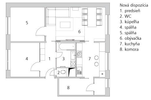 Panelákový byt zrekonštruovali z gruntu a od jadra – to umakartové vyhodili, vymurovali nové priečky, nanovo sa robili omietky, rozvody elektriny aj vody, menili sa okná, dvere, podlahy… Všetko podstatné je tu nové.