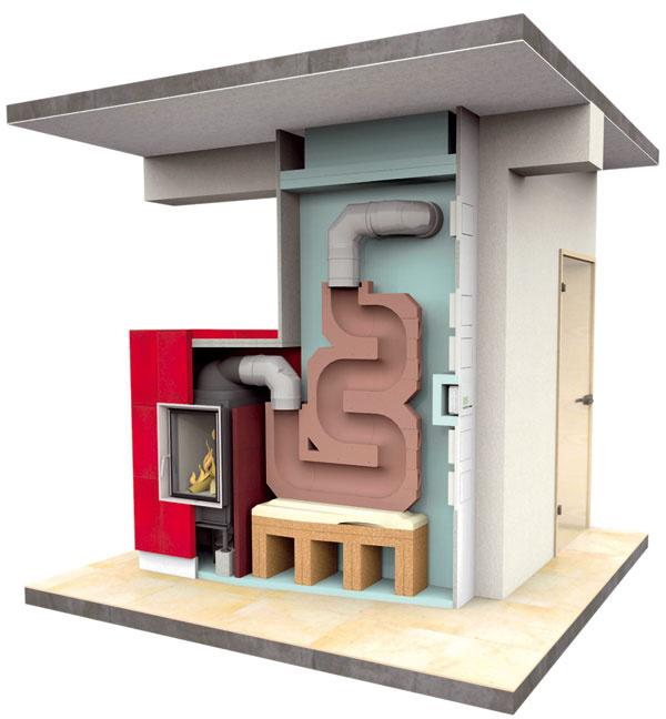Prierez akumualačnou pecou Brunner – Ortner, kde vidieť spalinové ťahy. Pri výbere vykurovacieho telesa vhodného do nízkoenergetického či pasívneho domu by ste mali dbať na to, aby mal certifikát akreditovanej inštitúcie na prevádzku vtakomto dome.