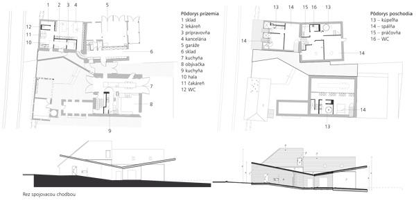 Pôdorys prízemia 1 sklad 2 lekáreň 3 prípravovňa 4 kancelária 5 garáže 6 sklad 7 kuchyňa 8 obývačka 9 kuchyňa 10 hala 11 čakáreň 12 WC  Pôdorys poschodia 13 – kúpeľňa 14 – spálňa 15 – práčovňa 16 – WC  Rez spojovacou chodbou