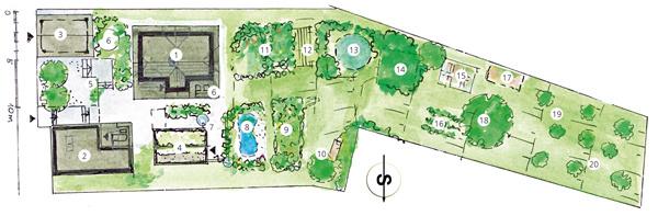Legenda kpôdorysu: 1 – rodinný dom, 2 – penzión Stodola pod lesom, 3 – prístrešok na auto, 4 – záhradný domček so zelenou strechou, 5 – terasy pri vstupe, 6 – čistička, 7 – nádrže na dažďovú vodu, 8 – jazierko, 9 – bylinková terasa, 10 – lavička pod lipou, 11 – levanduľová terasa, 12 – sušiak na bielizeň, 13 – miesto na skladací bazén, 14 – pivnica, 15 – úžitková záhrada, 16 – vinič, 17 – kompost, 18 – orech, 19 – kvitnúca lúka, 20 – staré odrody ovocných stromov