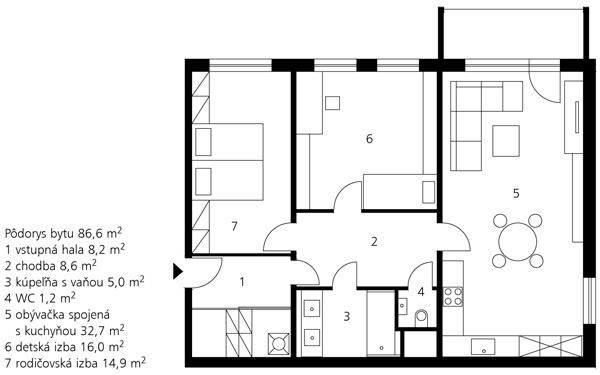 Pôdorys bytu 86,6 m2 1 vstupná hala 8,2 m2 2 chodba 8,6 m2 3 kúpeľňa svaňou 5,0 m2 4 WC 1,2 m2 5 obývačka spojená  skuchyňou 32,7 m2 6 detská izba 16,0 m2 7 rodičovská izba 14,9 m2