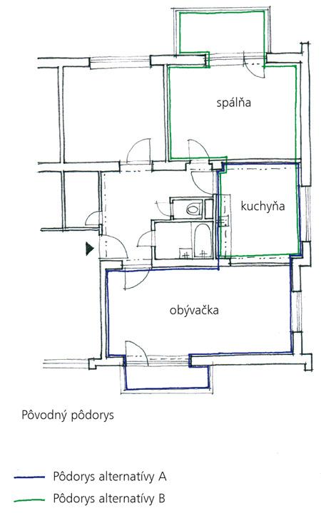 Ako získať maximum spojením obývačky akuchyne?