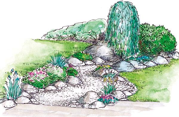 Ak máte záhradu na rovine akdispozícii oválne kamene, najlepšou voľbou bude suché kamenné riečisko. Vybrané rastliny (previsnutá vŕba, kosatce, zimozeleň) dotvárajú atmosféru prostredia vodného toku.