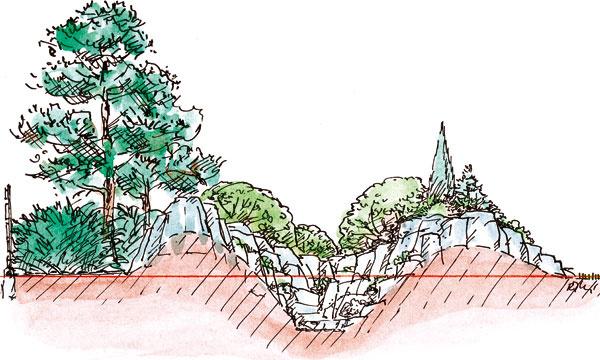 Aj na rovnom pozemku možno vybudovať napodobeninu skalnatej rokliny. Zemina zvýkopu sa využila na zvýšenie násypu okolo rokliny. Pri ukladaní kameňov vosvahoch vznikajúcej rokliny je však už potrebný naozajstný fortieľ, do takejto stavby by sa teda mal pustiť iba skúsený človek.