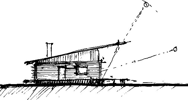 História projektu domu sa nedatuje do súčasného storočia. Jej korene by ste našli už vstaroveku, keď podobný návrh domu vytvoril samotný Sokrates.