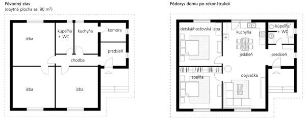 Pôvodný stav (obytná plocha asi 90 m2)  Pôdorys domu po rekonštrukcii