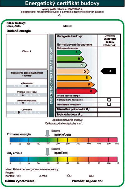 Energetický certifikát je dokument, ktorý by mal byť viditeľný na stene každého nového rodinného domu. Šípka globálneho ukazovateľa budovy by mala smerovať na energetickú triedu B alebo ešte lepšie A.