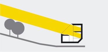 Zima Obytné priestory vdome sú preslnené cez medzipriestor, ktorý zároveň chráni pred zvýšenými tepelnými stratami cez zasklenú konštrukciu. Preslnenie interiérových priestorov maximalizuje vyvýšené osadenie domu aj jeho vnútorné rozloženie. Eliminuje sa tým negatívny vplyv tienenia vegetáciou.