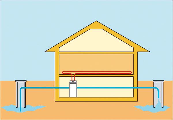 Hospodárne aekologické tepelné čerpadlá