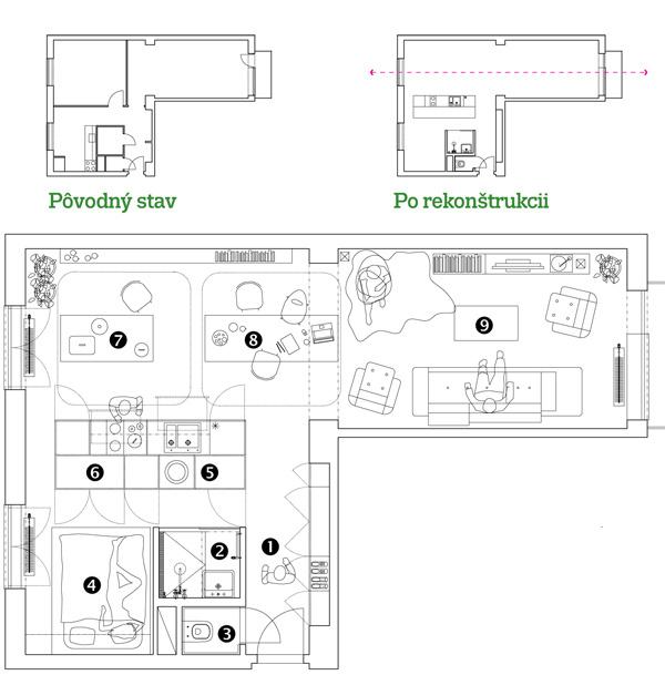 1 – predsieň 2 – kúpelňa 3 – WC 4 – spálňa 5 – práčovňa 6 – šatník 7 – kuchyňa 8 – jedáleň 9 – obývacia izba