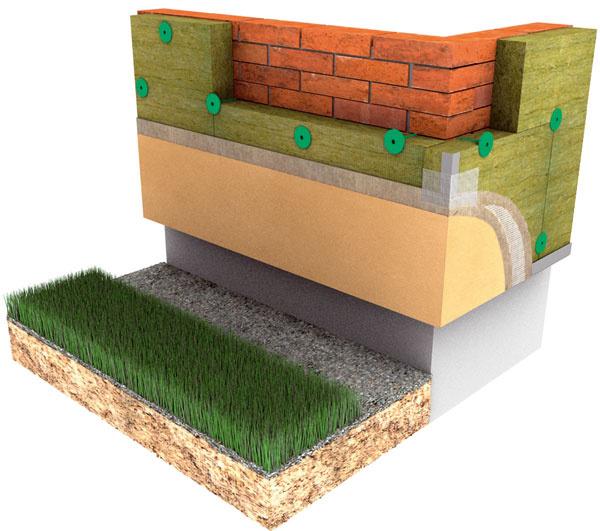 Schéma vyhotovenia kontaktného zatepľovacieho systému obvodovej steny zpálenej tehly (obr.: Knauf Insulation)