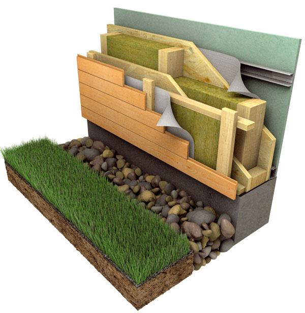 Vprípade drevostavby je vhodnejšie využiť odvetranú fasádu – so zatepľovacím systémom doroštu sodvetranou medzerou. (obr.: Knauf Insulation