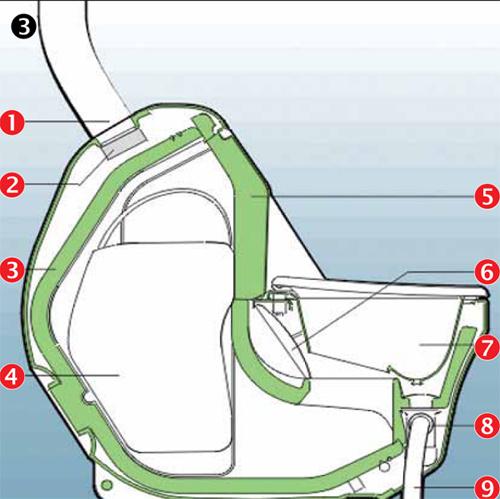 Schéma separačnej kompostovacej toalety 1 – pružná vetracia hadica 2 – ventilátor 2,6 W (voliteľné príslušenstvo) 3 – tepelne izolovaný kompostovací bubon 4 – vyprázdňovací kontajner 5 – tepelne izolovaný kryt (prístupový otvor) 6 – tesniaci uzáver 7 – separačná toaletná misa 8 – vodná zápachová uzávierka (sifón) 9 – odvod odpadovej vody