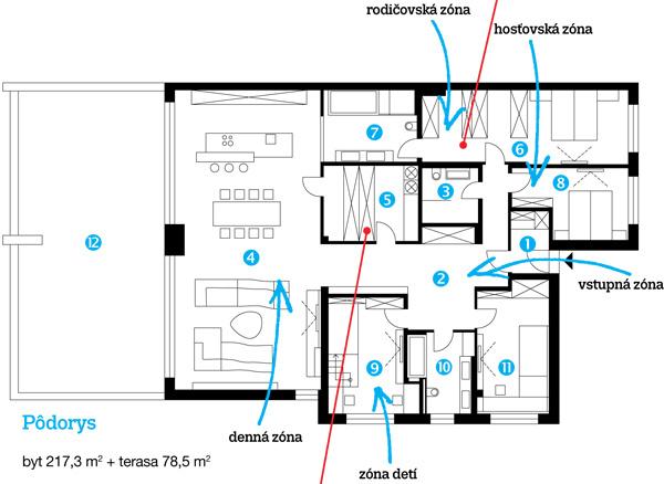 Legenda: 1 predsieň 2 chodba 3 hosťovská kúpeľňa aWC 4 otvorený denný priestor (obývačka, jedáleň, kuchyňa) 5 odkladacie priestory (komora, šatník apráčovňa) 6 rodičovská spálňa so šatníkom 7 rodičovská kúpeľňa 8 hosťovská izba 9 detská izba 10 detská kúpeľňa 11 študentská izba 12 terasa