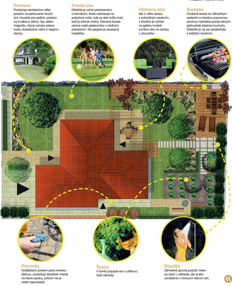 Plánujete mať pri rodinnom dome záhradu? Viete, ako postupovať pri jej navrhovaní?