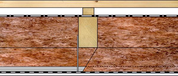 Skladba strešného plášťa sdvoma vrstvami  ekologickej minerálnej izolácie Unifit 035 od Knauf Insulation scelkovou hrúbkou od 220 mm do 280 mm