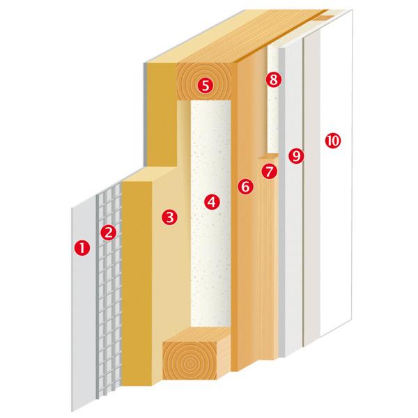 1 – silikónovo-živicová omietka 2 – armovacia sieťka stmelom 3 – fasádna drevovláknitá doska 4 – minerálna izolácia 5 – drevená konštrukcia 6 – parobrzdná doska 7 – inštalačná predstena 8 – minerálna izolácia 9 – sadrovláknitá doska 10 – biely náter