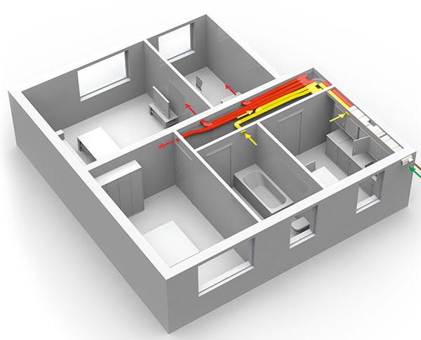 Inteligentné riešenie: nový kompaktný systém riadeného vetrania v bytoch. Zehnder možno nainštalovať do kuchyne, kde sa centrálna vetracia jednotka Zehnder ComfoAir 180 ukryje do kuchynskej skrinky. Komponenty rozvodu vzduchu ComfoPipe Plus sú také ploché (výška 20 mm), že prejdú ponad kuchynskú linku. Samotný rozvod čerstvého vzduchu do izieb sa zmestí do 10-centimetrového podhľadu v chodbe.