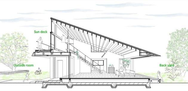 Rodinný dom postavili v štýle tradičných japonských domov Minka