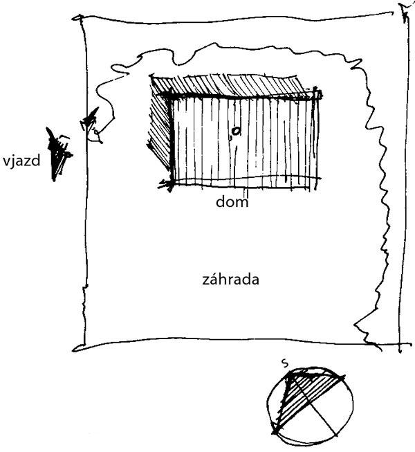Orientácia domu Sokrates (perovka: Juraj Tesák)