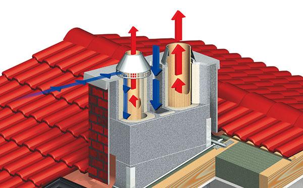 Aký komín pre nízkoenergetický dom?