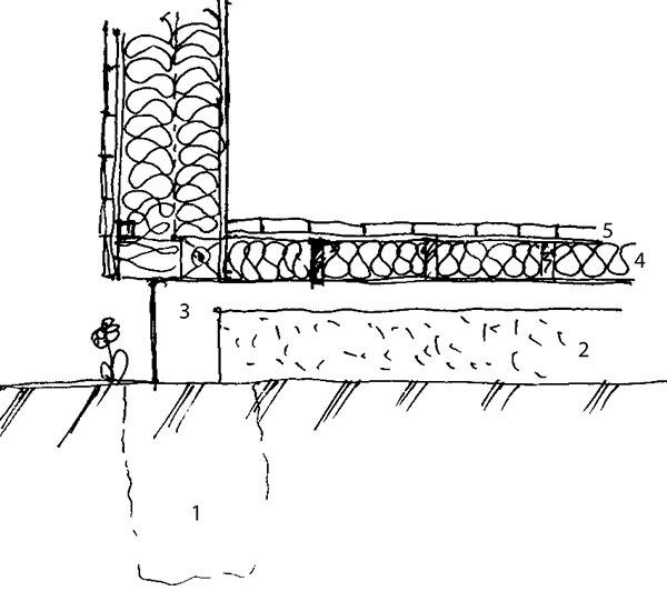 Prierez základmi 1 – základová pätka, 2 – štrk, 3 – základová doska, 4 – zateplenie podlahy – izolácia, 5 – podlaha (perovka: Juraj Tesák)